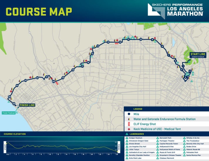 Map of L.A. Marathon Stadium to the Sea 2018 course